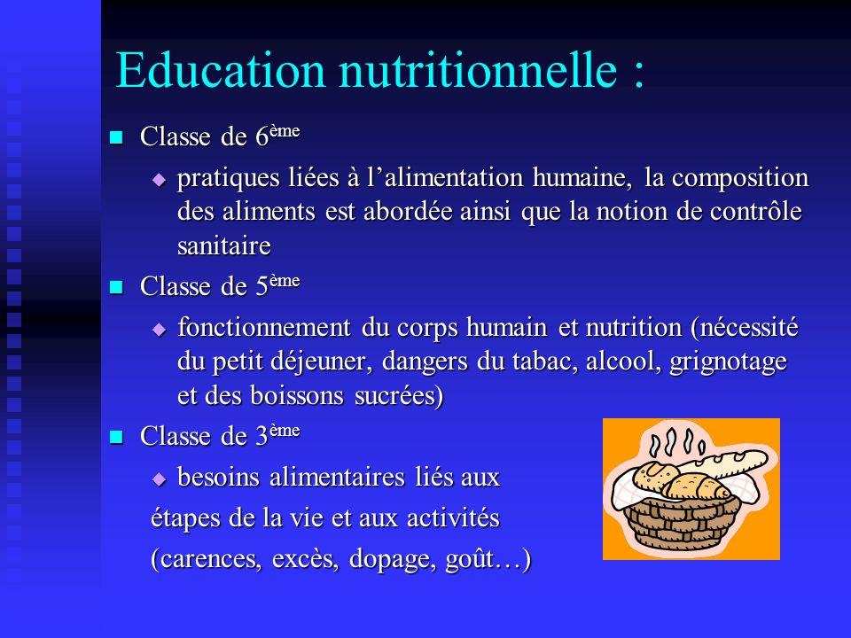 Les programmes de SVT au collège et léducation à la santé en matière dalimentation