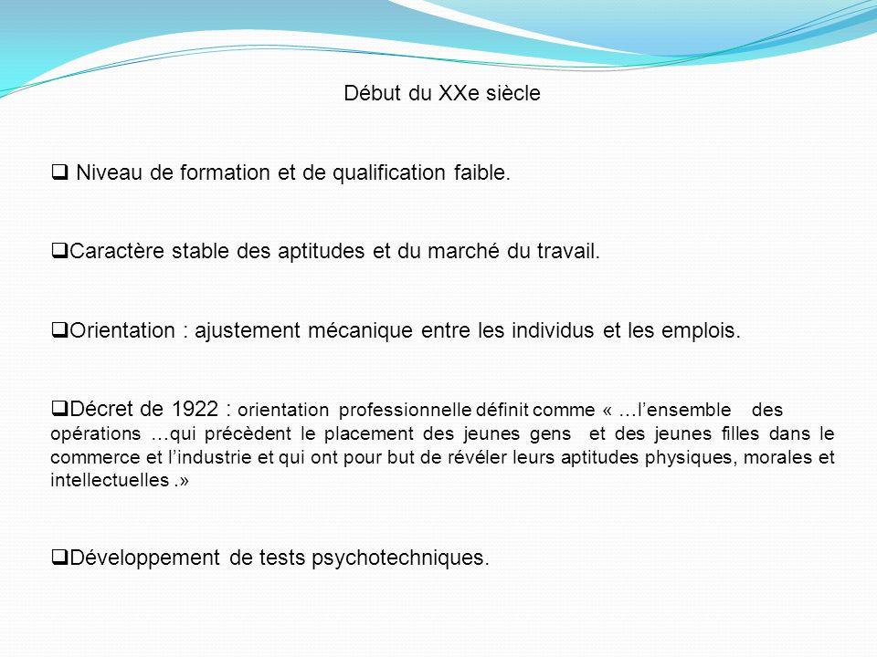 Début du XXe siècle Niveau de formation et de qualification faible. Caractère stable des aptitudes et du marché du travail. Orientation : ajustement m