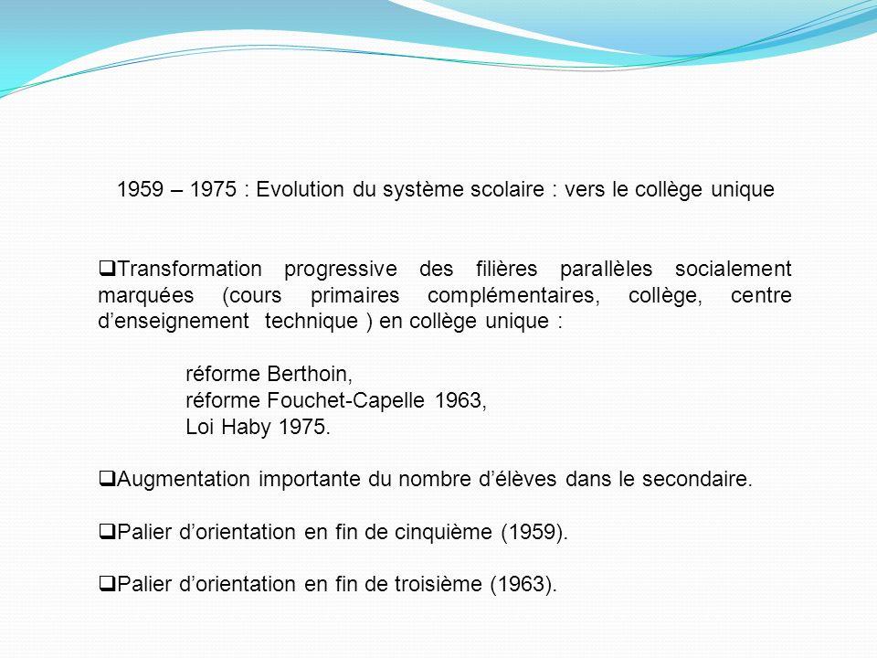 1959 – 1975 : Evolution du système scolaire : vers le collège unique Transformation progressive des filières parallèles socialement marquées (cours pr