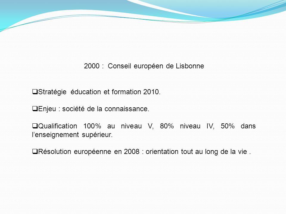 2000 : Conseil européen de Lisbonne Stratégie éducation et formation 2010. Enjeu : société de la connaissance. Qualification 100% au niveau V, 80% niv
