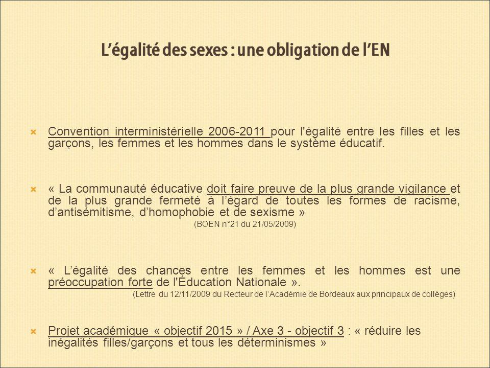 Convention interministérielle 2006-2011 pour l égalité entre les filles et les garçons, les femmes et les hommes dans le système éducatif.
