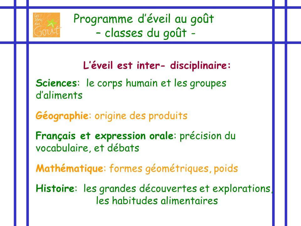 Léveil est inter- disciplinaire: Sciences: le corps humain et les groupes daliments Géographie: origine des produits Français et expression orale: pré