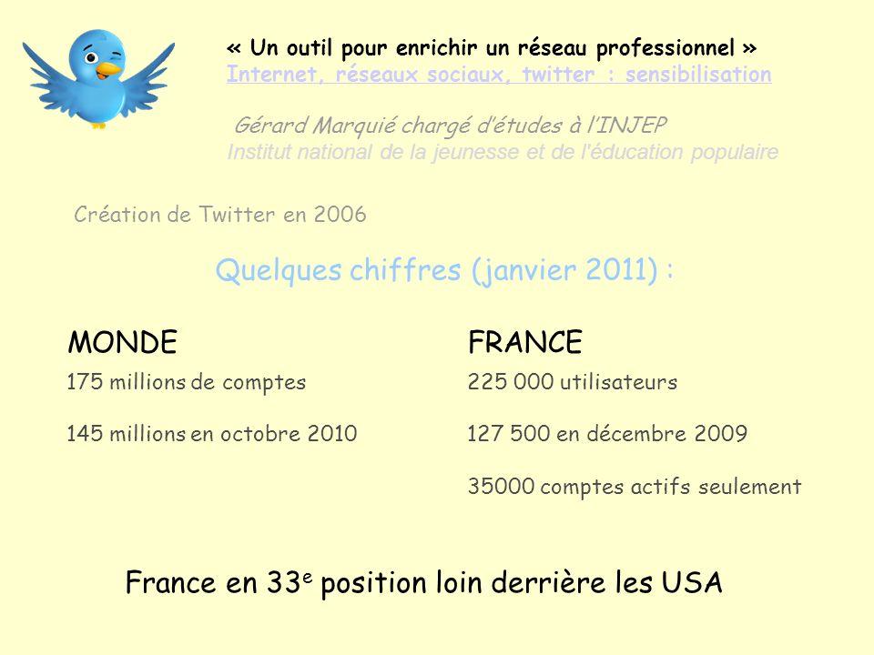 « Un outil pour enrichir un réseau professionnel » Internet, réseaux sociaux, twitter : sensibilisation Gérard Marquié chargé détudes à lINJEP Institu