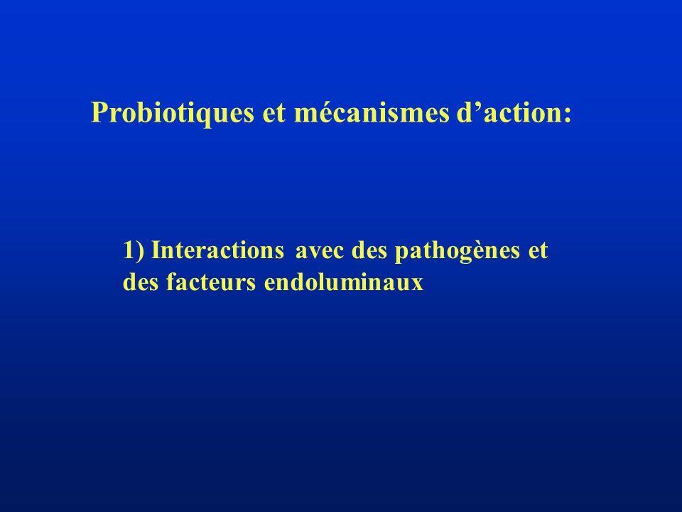 Probiotiques et mécanismes daction: 1) Interactions avec des pathogènes et des facteurs endoluminaux