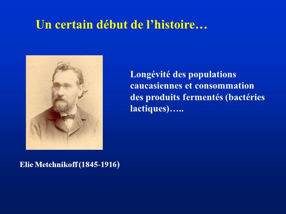 Elie Metchnikoff (1845-1916 ) Longévité des populations caucasiennes et consommation des produits fermentés (bactéries lactiques)….. Un certain début
