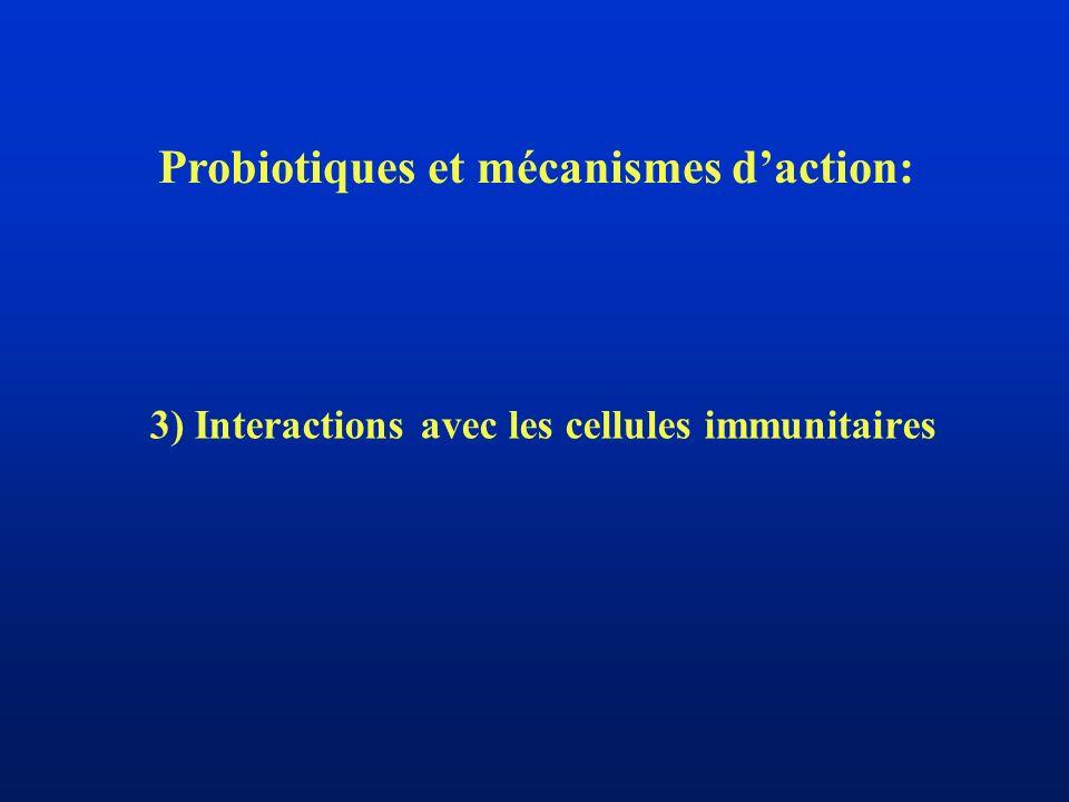 3) Interactions avec les cellules immunitaires Probiotiques et mécanismes daction: