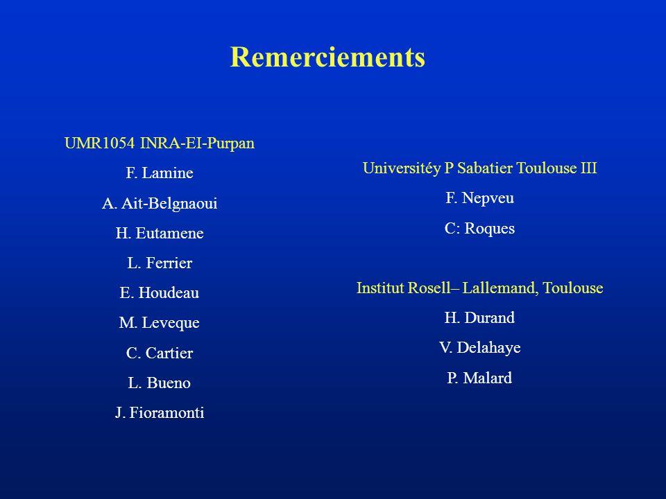 Remerciements UMR1054 INRA-EI-Purpan F. Lamine A. Ait-Belgnaoui H. Eutamene L. Ferrier E. Houdeau M. Leveque C. Cartier L. Bueno J. Fioramonti Univers