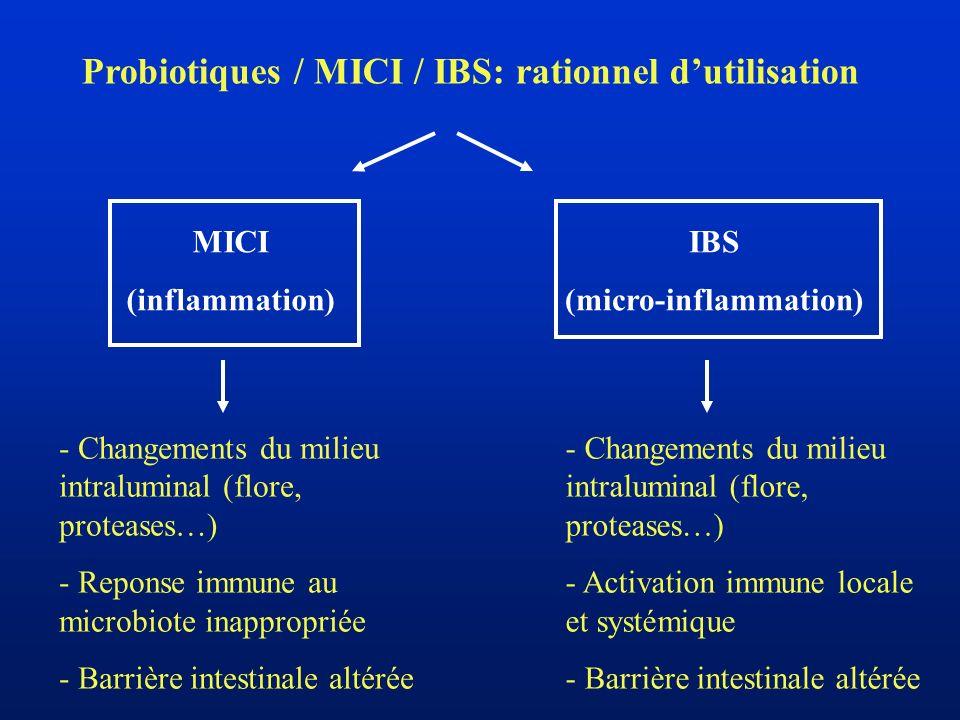 Changements qualitatifs et quantitatifs de la microflore du nombre de bifidobactéries et lactobacilles Favier et al., 1997 ; Balsari et al., 1982 ; Malinen et al., 2005 ; Matto et al., 2005) MICI (inflammation) IBS (micro-inflammation)
