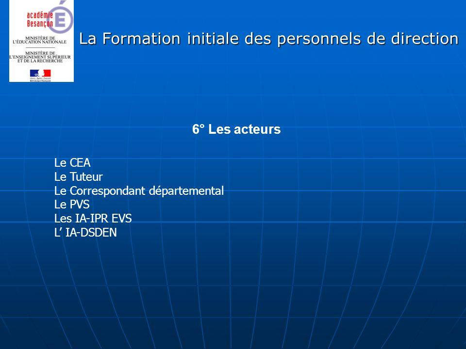 La Formation initiale des personnels de direction 6° Les acteurs Le CEA Le Tuteur Le Correspondant départemental Le PVS Les IA-IPR EVS L IA-DSDEN