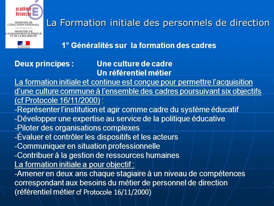 La Formation initiale des personnels de direction 1° Généralités sur la formation des cadres Deux principes : Une culture de cadre Un référentiel méti
