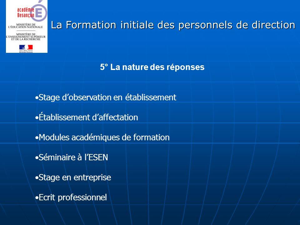 5° La nature des réponses Stage dobservation en établissement Établissement daffectation Modules académiques de formation Séminaire à lESEN Stage en e