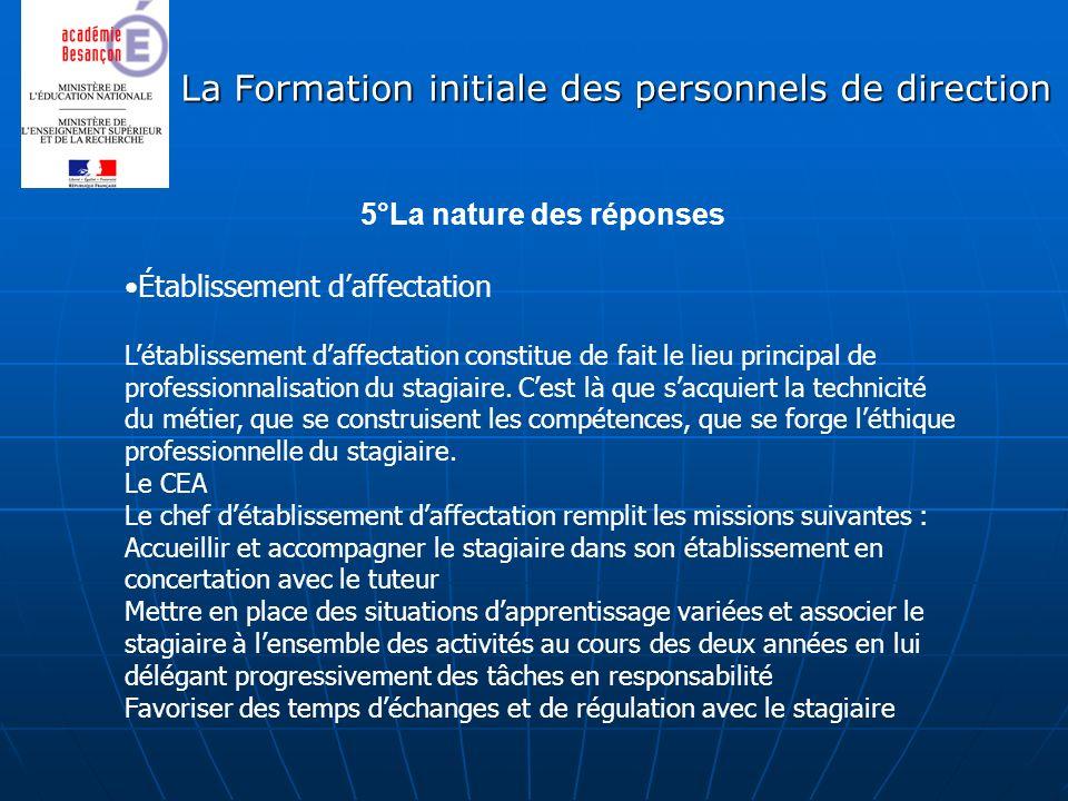 La Formation initiale des personnels de direction 5°La nature des réponses Établissement daffectation Létablissement daffectation constitue de fait le