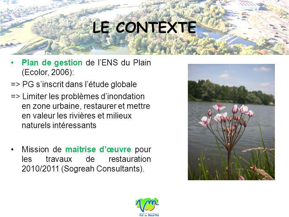 Plan de gestion de lENS du Plain (Ecolor, 2006): => PG sinscrit dans létude globale => Limiter les problèmes dinondation en zone urbaine, restaurer et