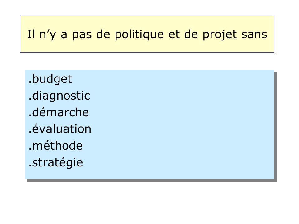 Il ny a pas de politique et de projet sans.budget.diagnostic.démarche.évaluation.méthode.stratégie.budget.diagnostic.démarche.évaluation.méthode.strat