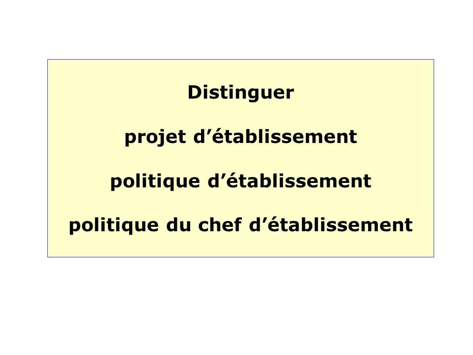 Distinguer projet détablissement politique détablissement politique du chef détablissement