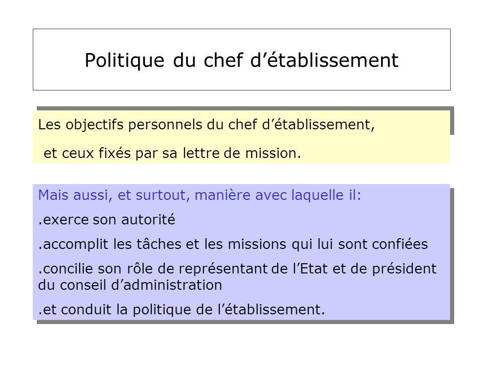 Politique du chef détablissement Les objectifs personnels du chef détablissement, et ceux fixés par sa lettre de mission. Mais aussi, et surtout, mani