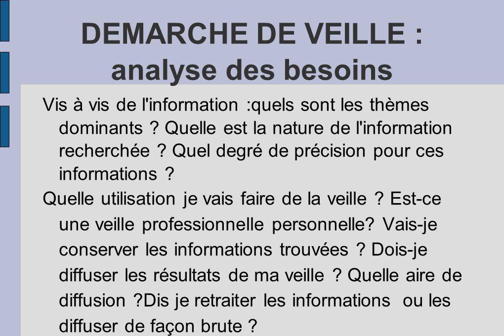 DEMARCHE DE VEILLE : analyse des besoins Vis à vis de l information :quels sont les thèmes dominants .