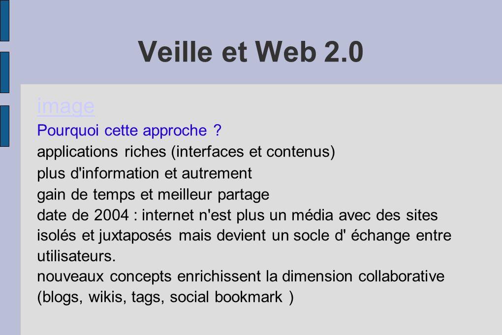Veille et Web 2.0 image Pourquoi cette approche .