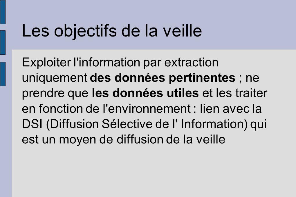 Les objectifs de la veille Exploiter l information par extraction uniquement des données pertinentes ; ne prendre que les données utiles et les traiter en fonction de l environnement : lien avec la DSI (Diffusion Sélective de l Information) qui est un moyen de diffusion de la veille