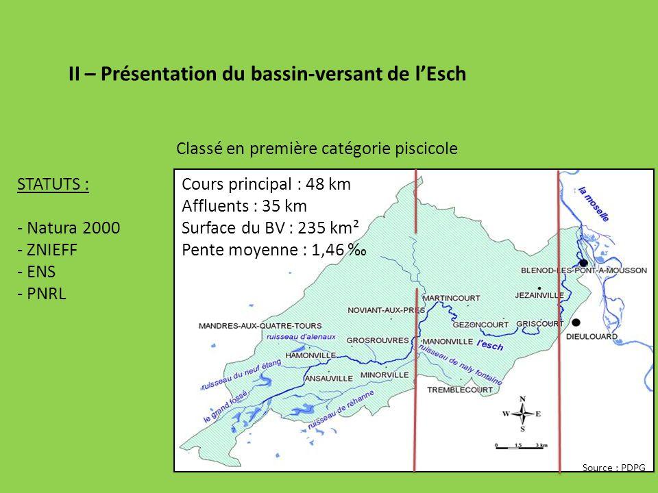 II – Présentation du bassin-versant de lEsch Source : ©IGN, Scan 25 Argiles de la Woëvre Terrain marno-calcaire du plateau du bathonien Calcaires du plateau du Bajocien