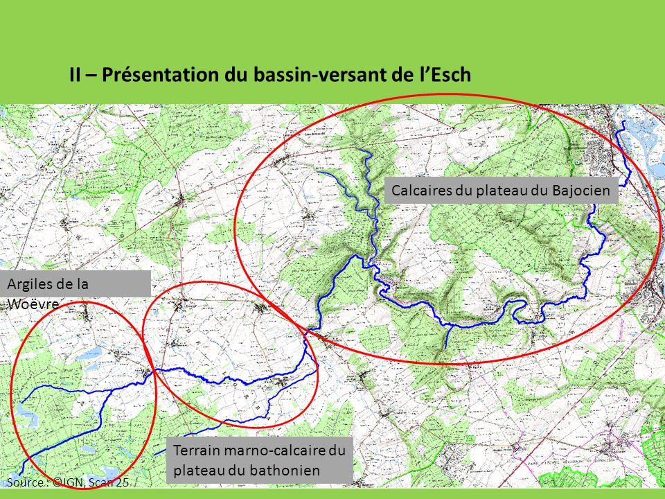 II – Présentation du bassin-versant de lEsch Source : ©IGN, Scan 25 Argiles de la Woëvre Terrain marno-calcaire du plateau du bathonien Calcaires du p