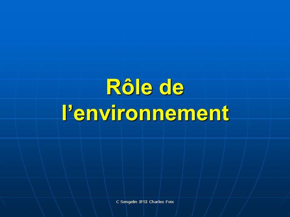 C Sengelin IFSI Charles Foix Précautions Particulières (Suite) Les précautions « air » pour la transmission aéroportée Les précautions « air » pour la