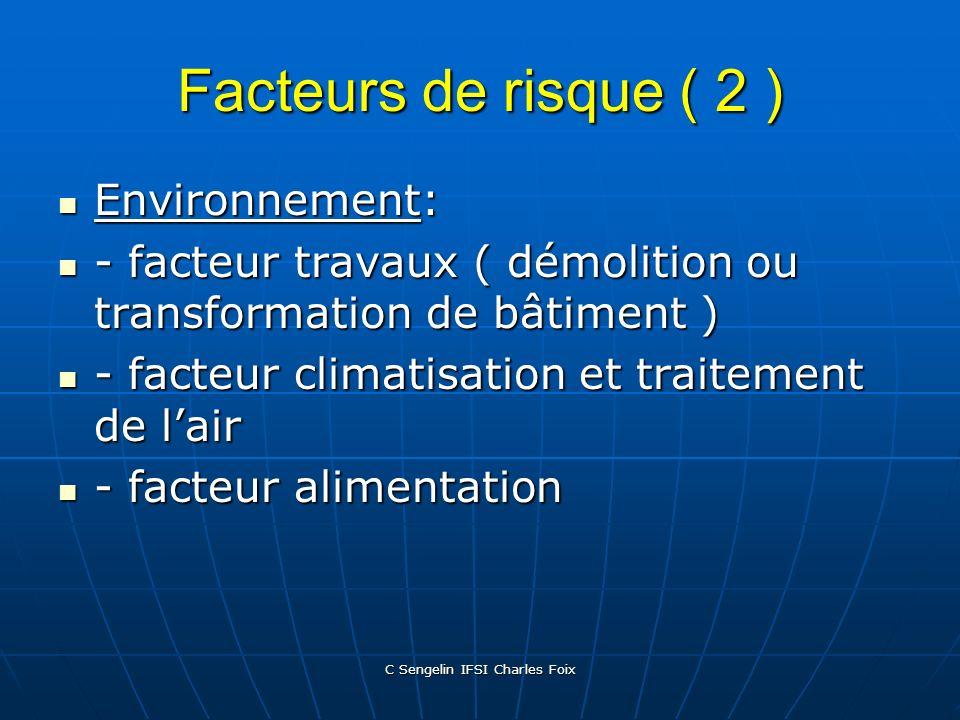 C Sengelin IFSI Charles Foix Facteurs de risque ( 1 ) Pathologie ( cancers solides, hémopathies malignes, greffe dorgane, Sida ) Pathologie ( cancers