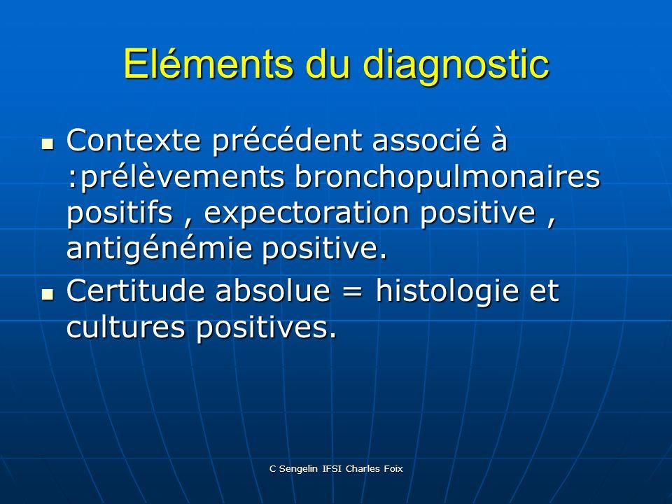 C Sengelin IFSI Charles Foix Contexte diagnostique Terrain à risque : agranulocytose, immunosuppression, corticoides. Terrain à risque : agranulocytos