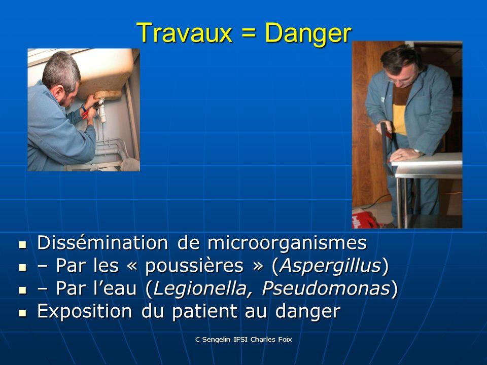 C Sengelin IFSI Charles Foix Travaux = Danger Laugmentation du nombre de particules aéroportées est classiquement observée au cours des travaux de gén
