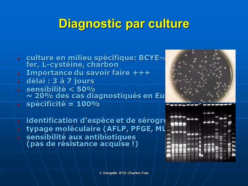 C Sengelin IFSI Charles Foix Legionella species bacilles à gram négatif bacilles à gram négatif intracellulaires du macrophage intracellulaires du mac