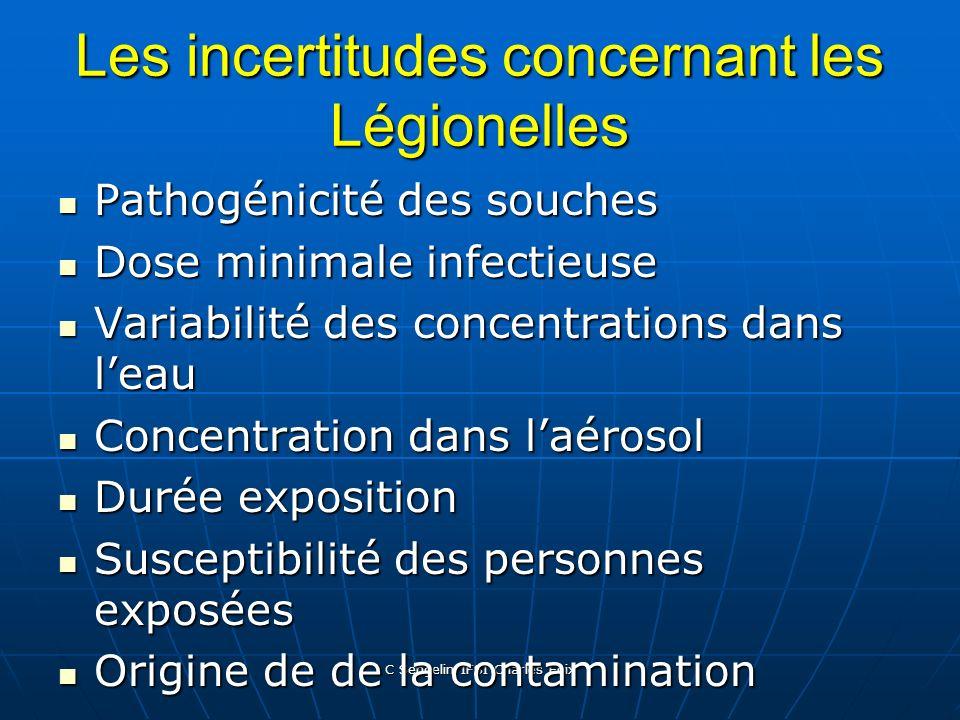 C Sengelin IFSI Charles Foix Cycle épidémiologique Réservoir/sources Eau sanitaire Installations aéro-réfrigérantes Aérosols « humides » [ ] Légionell