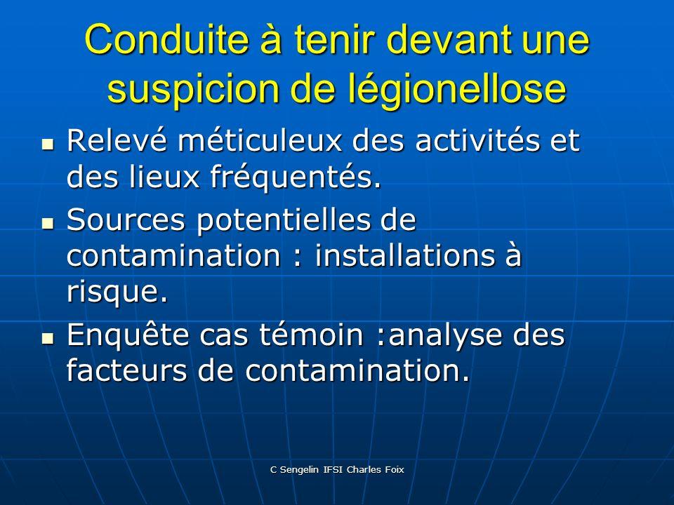 C Sengelin IFSI Charles Foix Patients à haut risque Immunodéprimés sévères (particulièrement après transplantation ). Immunodéprimés sévères (particul
