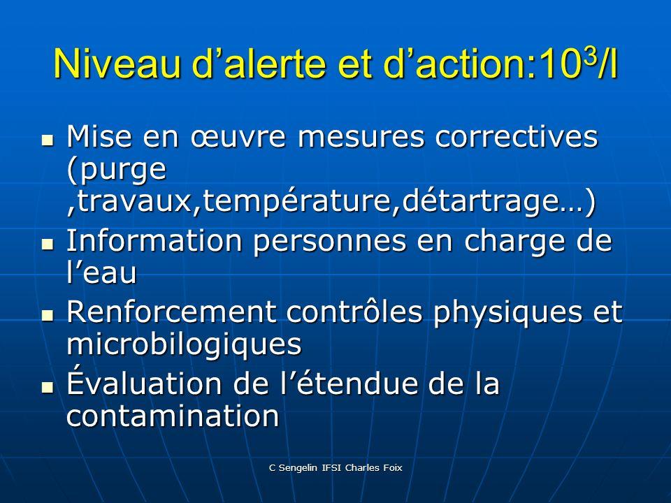 C Sengelin IFSI Charles Foix Niveau cible <10 3 ufc/l Risque faible acquisition légionellose. Risque faible acquisition légionellose. Maintenir ce niv