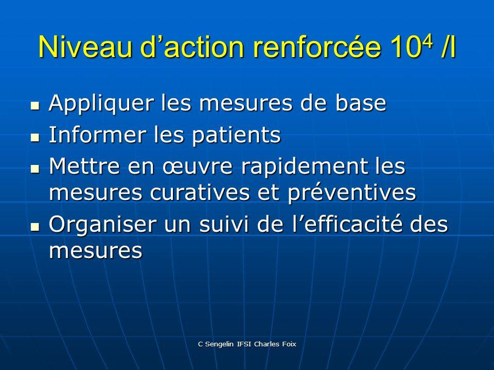 C Sengelin IFSI Charles Foix Niveau dalerte et daction:10 3 /l Mise en œuvre mesures correctives (purge,travaux,température,détartrage…) Mise en œuvre