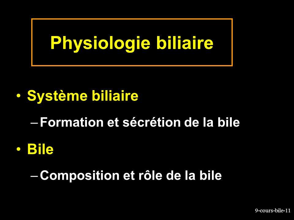 9-cours-bile-11 Physiologie biliaire Système biliaire –Formation et sécrétion de la bile Bile –Composition et rôle de la bile