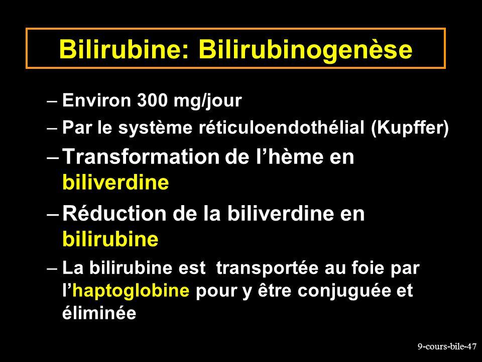 9-cours-bile-47 Bilirubine: Bilirubinogenèse –Environ 300 mg/jour –Par le système réticuloendothélial (Kupffer) –Transformation de lhème en biliverdin