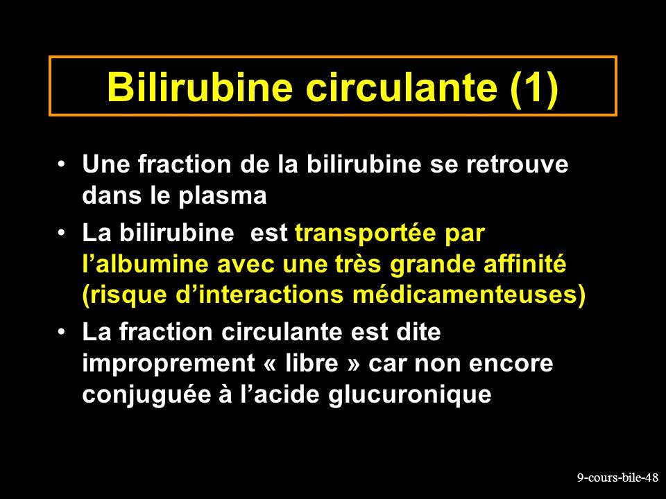 9-cours-bile-48 Bilirubine circulante (1) Une fraction de la bilirubine se retrouve dans le plasma La bilirubine est transportée par lalbumine avec un