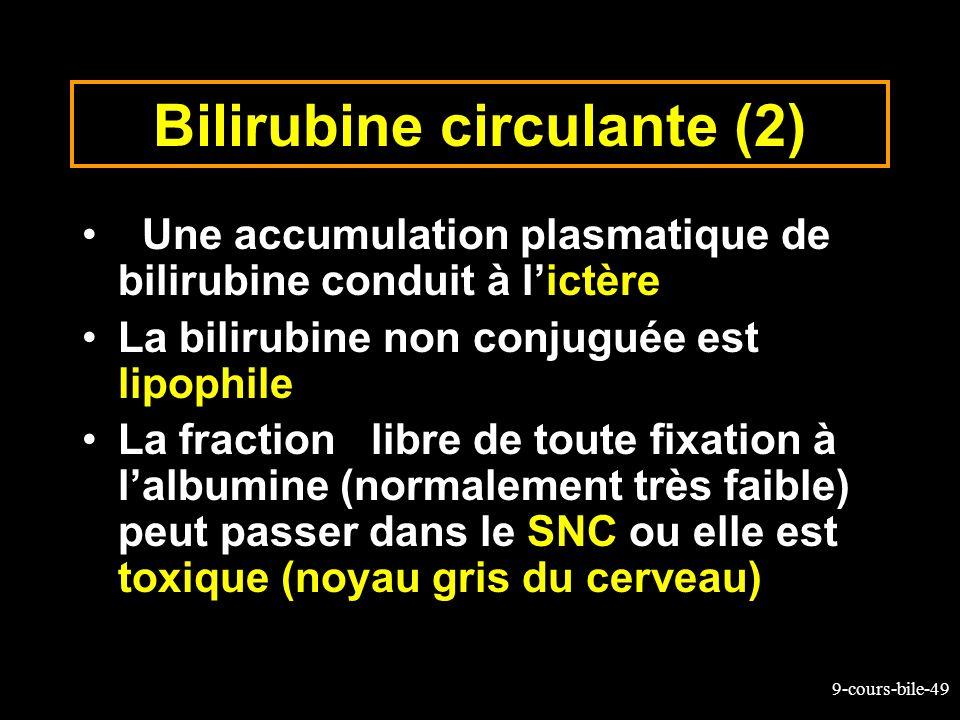 9-cours-bile-49 Bilirubine circulante (2) Une accumulation plasmatique de bilirubine conduit à lictère La bilirubine non conjuguée est lipophile La fr