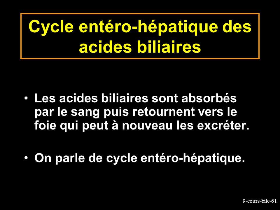 9-cours-bile-61 Cycle entéro-hépatique des acides biliaires Les acides biliaires sont absorbés par le sang puis retournent vers le foie qui peut à nou