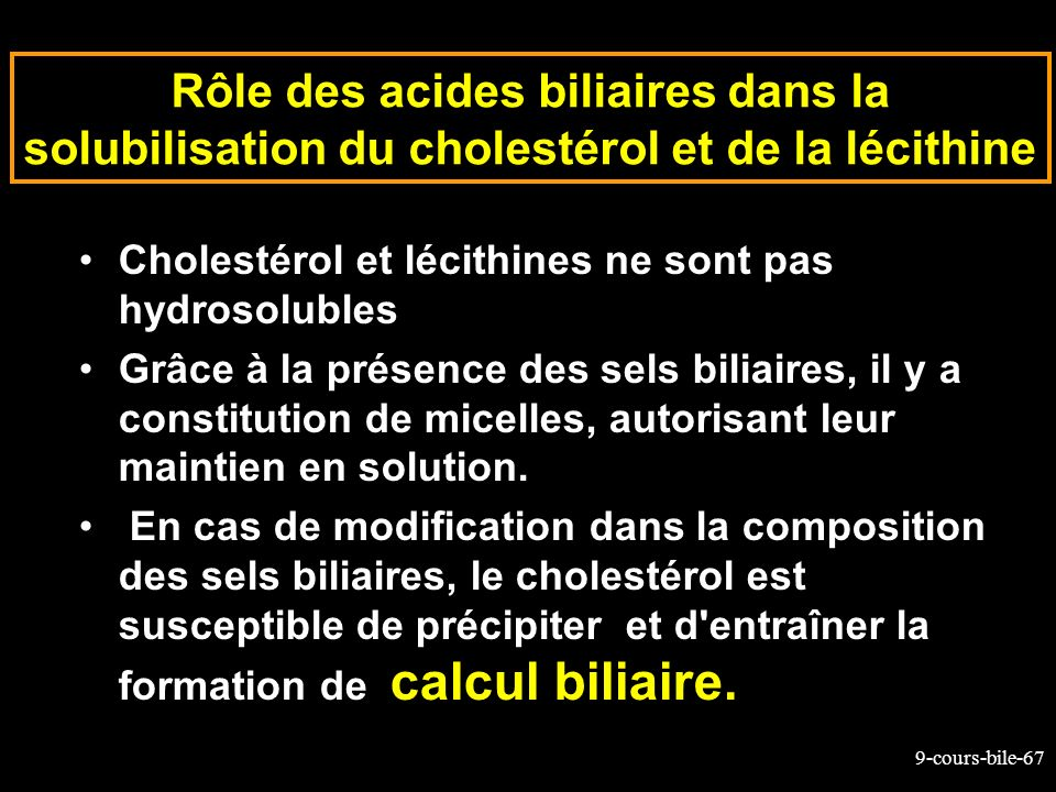 9-cours-bile-67 Rôle des acides biliaires dans la solubilisation du cholestérol et de la lécithine Cholestérol et lécithines ne sont pas hydrosolubles