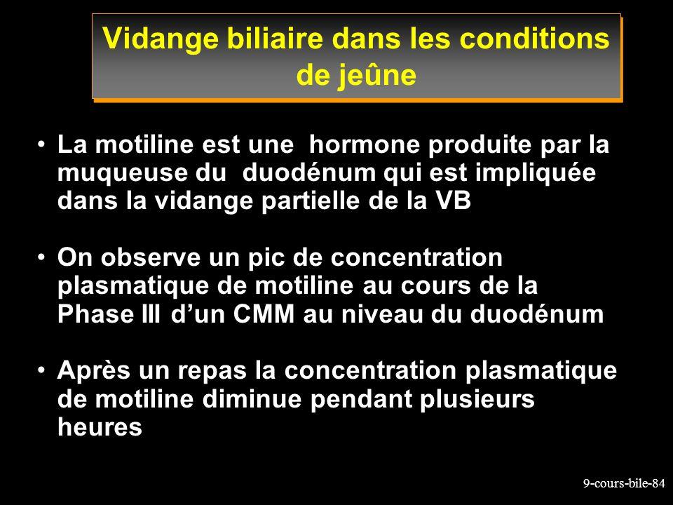 9-cours-bile-84 La motiline est une hormone produite par la muqueuse du duodénum qui est impliquée dans la vidange partielle de la VB On observe un pi