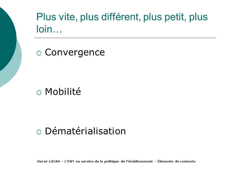 Plus vite, plus différent, plus petit, plus loin… Convergence Mobilité Dématérialisation Hervé LUCAS – LENT au service de la politique de létablissement – Éléments de contexte