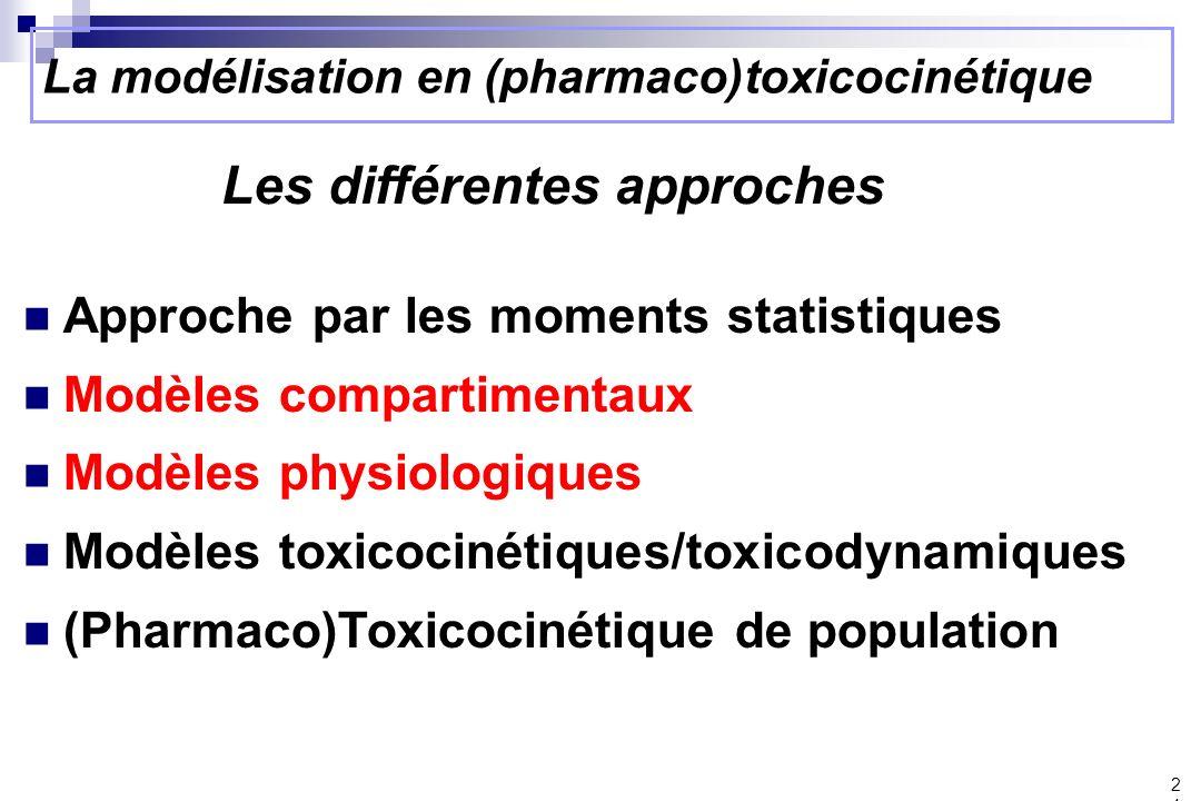 La modélisation en (pharmaco)toxicocinétique 24 Approche par les moments statistiques Modèles compartimentaux Modèles physiologiques Modèles toxicocinétiques/toxicodynamiques (Pharmaco)Toxicocinétique de population Les différentes approches