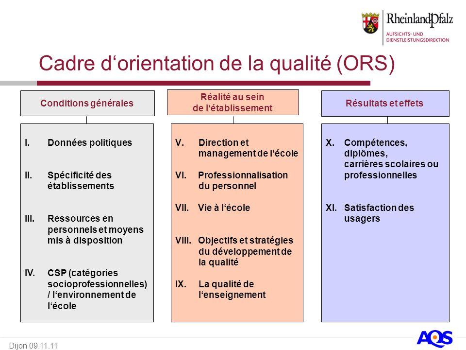 Dijon 09.11.11 Cadre dorientation de la qualité (ORS) Conditions générales Réalité au sein de létablissement Résultats et effets I.Données politiques