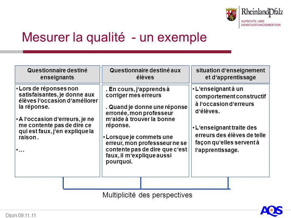 Dijon 09.11.11 Questionnaire destiné enseignants Lors de réponses non satisfaisantes, je donne aux élèves loccasion daméliorer la réponse. A loccasion