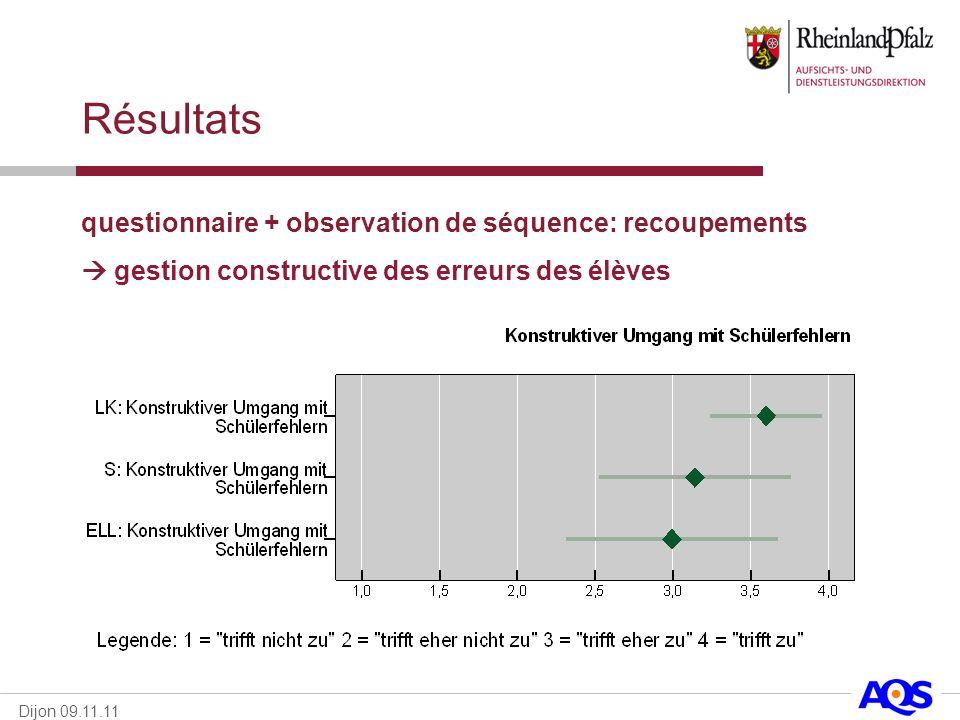 Dijon 09.11.11 Résultats questionnaire + observation de séquence: recoupements gestion constructive des erreurs des élèves