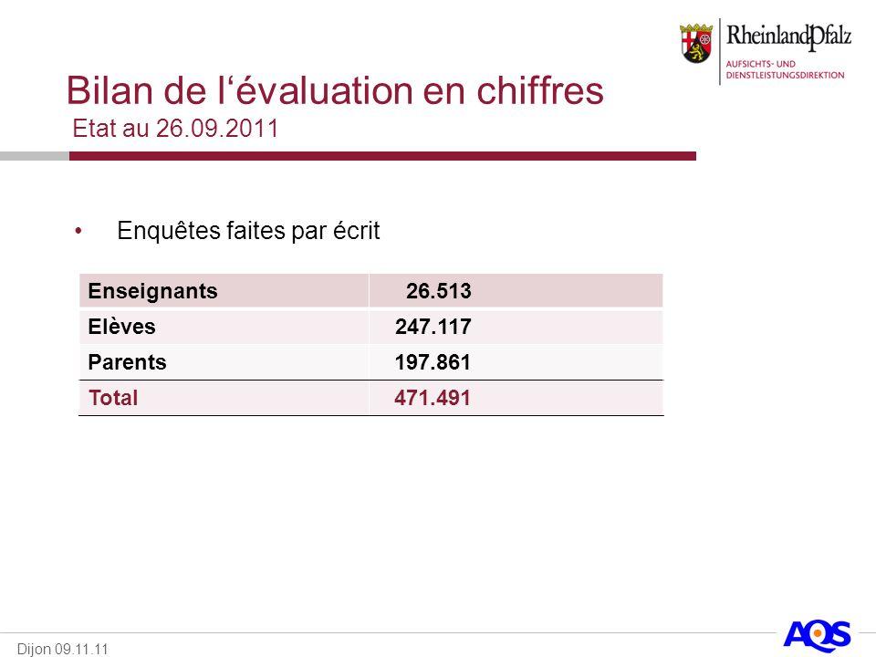 Dijon 09.11.11 Bilan de lévaluation en chiffres Etat au 26.09.2011 Enseignants26.513 Elèves247.117 Parents197.861 Total471.491 Enquêtes faites par écr
