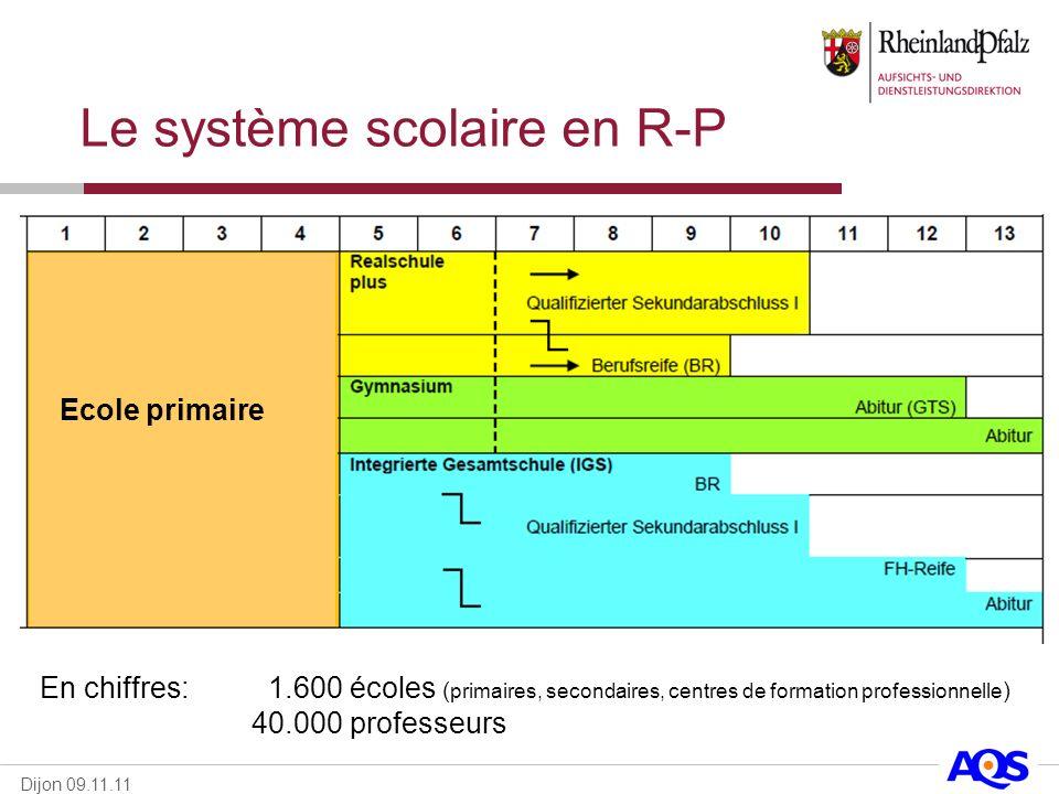 Dijon 09.11.11 Le système scolaire en R-P Ecole primaire En chiffres: 1.600 écoles ( primaires, secondaires, centres de formation professionnelle ) 40