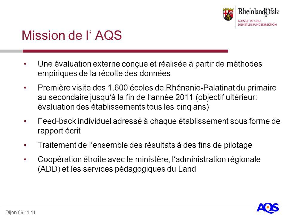 Dijon 09.11.11 Mission de l AQS Une évaluation externe conçue et réalisée à partir de méthodes empiriques de la récolte des données Première visite de
