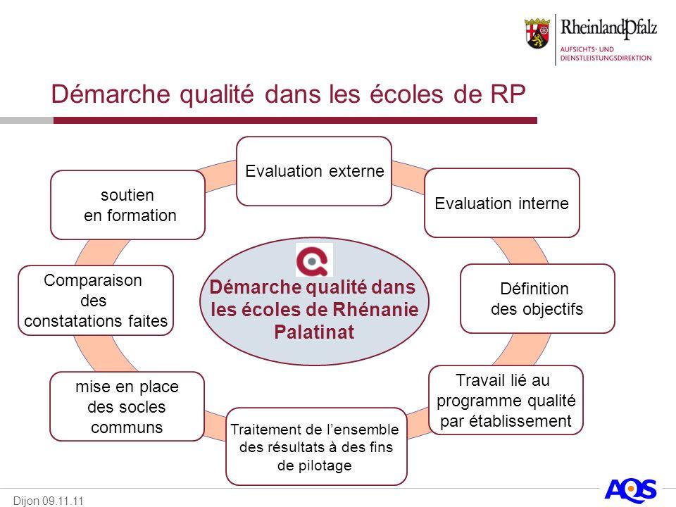 Dijon 09.11.11 Démarche qualité dans les écoles de RP Démarche qualité dans les écoles de Rhénanie Palatinat Traitement de lensemble des résultats à d
